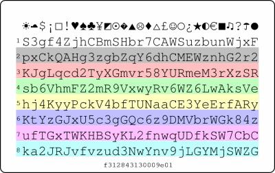 Exemple de PasswordCard qui vous aide à gérer vos mots de passe
