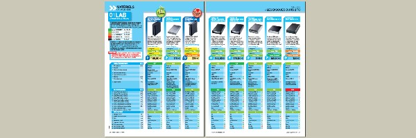 Comparatif de 8 disques durs externes