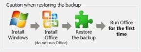 Instructions de restauration des fichiers d'activation avec OPA-Backup